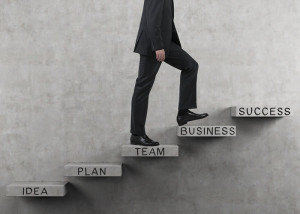 Management Systems to Help Your Organisations  Survive and Thrive
