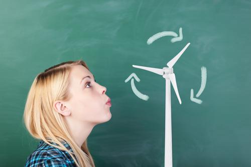 Wind Power Technology